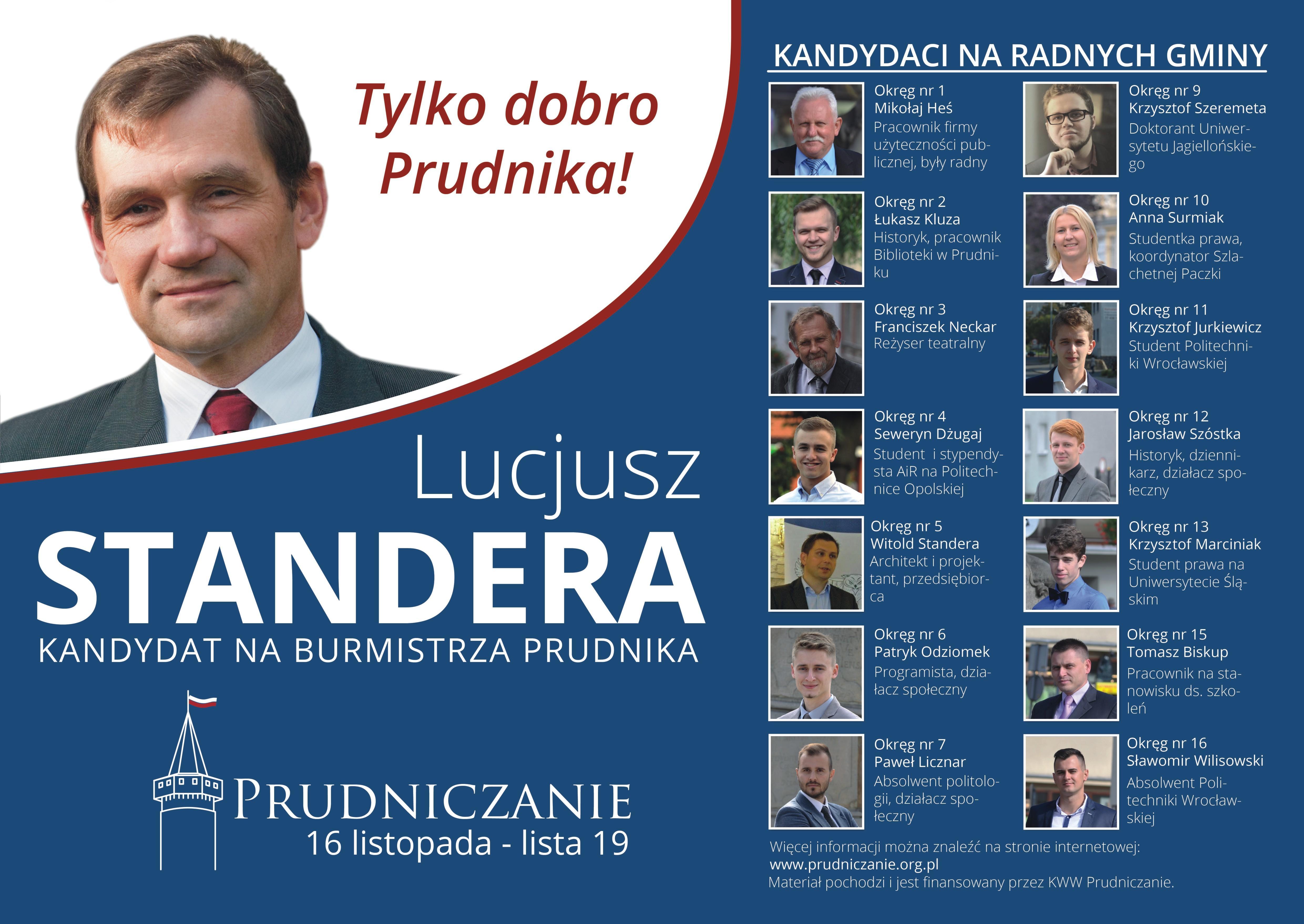 Wybory Samorządowe 2014 Prudniczanie